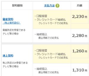 NHK料金表