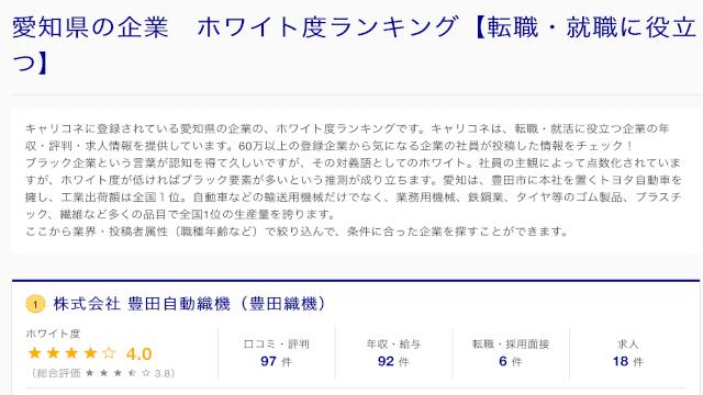 豊田自動織機ホワイト企業ランキング1位