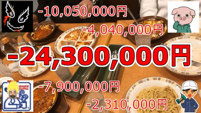 借金24,300,000円