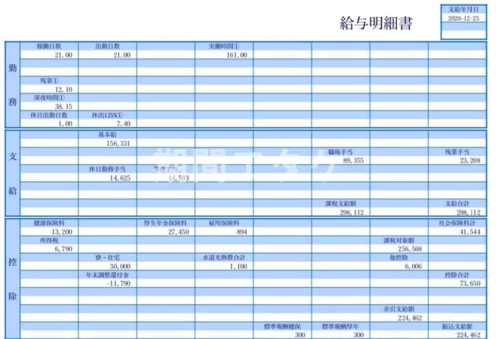 トヨタ九州派遣給料202011