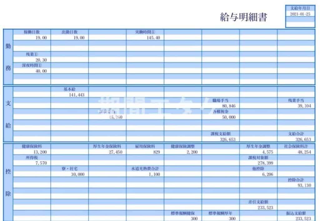 トヨタ九州派遣給料202012
