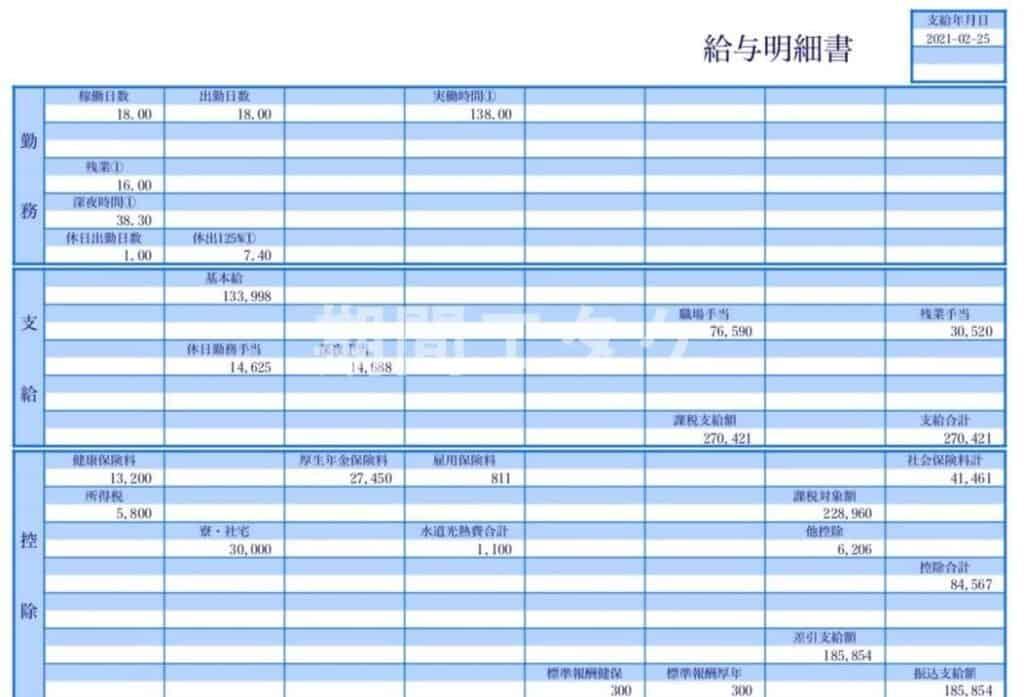 トヨタ九州派遣給料202101