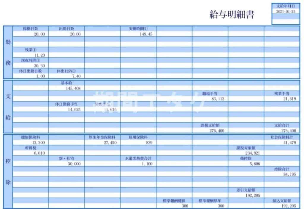 トヨタ九州派遣給料202102