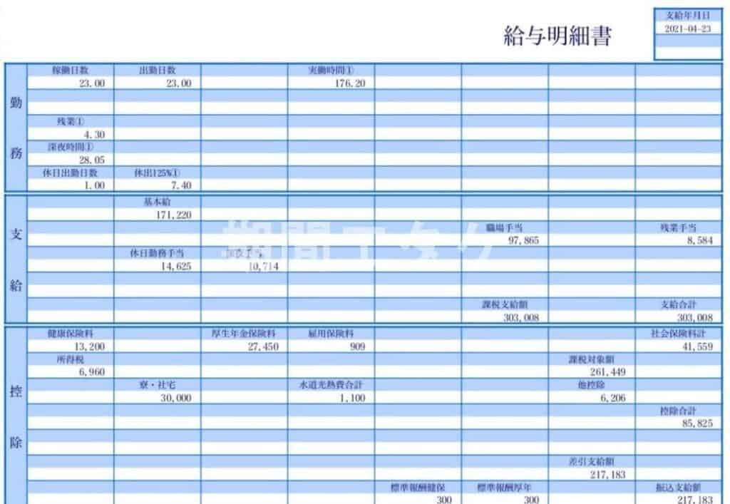 トヨタ九州派遣給料202103