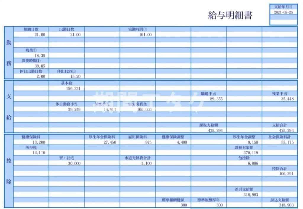 トヨタ九州派遣給料202104