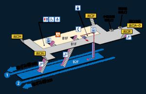 湘南台駅地下鉄