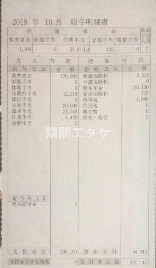 日産九州期間工給料201910
