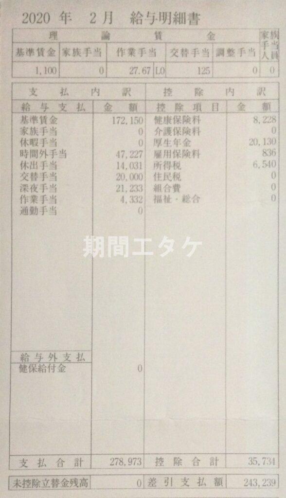 日産九州期間工給料202002