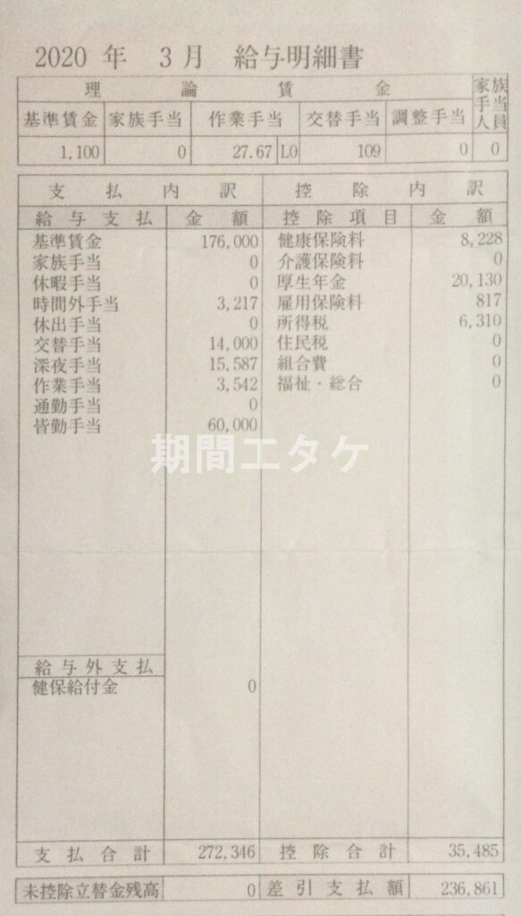 日産九州期間工給料202003