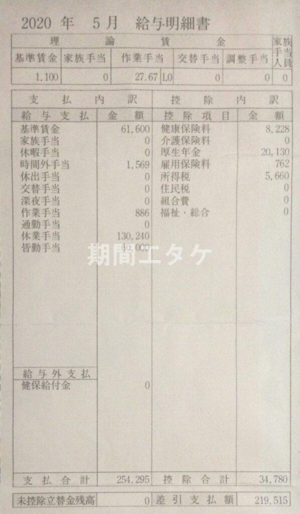 日産九州期間工給料202005